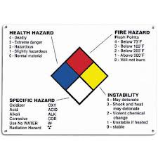 Hazardous Material Information Sign With Nfpa Diamond