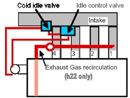 h22 vtec wiring diagram h22 automotive wiring diagrams description image013 h vtec wiring diagram