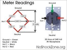 rv plug wiring diagram & click to enlarge 30 amp twist lock receptacle wiring diagram 30 Amp Outlet Wiring Diagram #19