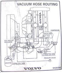 1999 volvo v70 vacuum hose diagram wiring diagram paper volvo s70 vacuum hose diagram wiring diagram inside 1999 volvo v70 vacuum hose diagram
