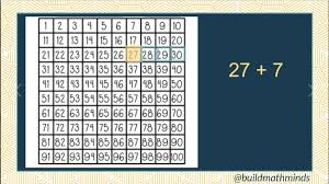 Three Hundred Chart Hundreds Chart For Addition And Subtraction The Recovering