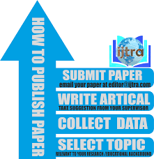 author instructions for how to publish a scientific research paper author instruction to write a paper