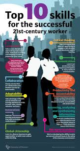 top 10 skills for the successful 21 st century worker 21st century skills