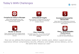 inflexible icon. challenges of traditional wan inflexible icon