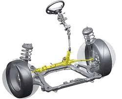 Типы и принцип действия рулевых управлений авто Рулевое управление