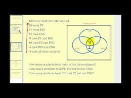 solving problems with venn diagrams   youtube