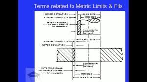 Limit Fit And Tolerance Hole Basis Shaft Basis Dimensioning Tolerancing Grade