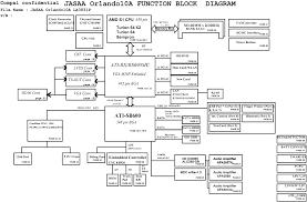 schematic x2 05 the wiring diagram toshiba satellite x205 p205 p200 p200d p205d schematic jasaa la