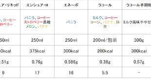 イノラス 薬価