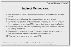 definitions of balance sheet balance sheet items and definitions