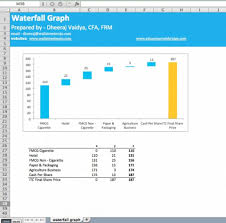Stacked Waterfall Chart Excel 2016 026 Template Ideas Excel Bar Chart Red If Negative Waterfall