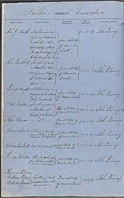 school discipline  this punishment book from the school attended by henry lawson is one of the earliest surviving examples of this type of record
