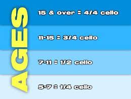 Cello Sizing Guide City Music Education Center