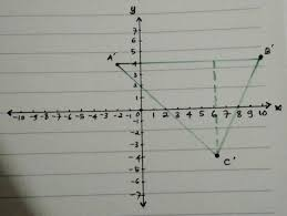 Refleksi contoh soal refleksi 3. Suatu Segitiga Abc Yang Mempunyai Titik Titik Sudut A 1 2 B 5 2 C 3 2 Di Dilatasi Terhadap Brainly Co Id