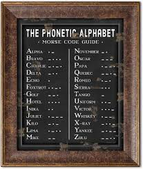 It was devised by the international phonetic association as a standardized representation of the sounds of spoken language. Amazon Com Classic The Phonetic Alphabet Morse Code Bedroom Office Print One 11x14 Gold Trim Brown Framed Print Posters Prints