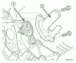 similiar 2003 chrysler sebring parts diagram keywords 2003 fuse box inside diagram 2001 chrysler voyager fuse box diagram