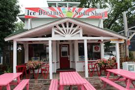 Points about Ice Cream Business