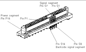connector pinouts diagram of a sas connector showing its 29 pins