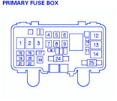 2005 acura mdx fuse box diagram 2005 image wiring 2005 acura rsx fuel filter wiring diagram for car engine on 2005 acura mdx fuse box