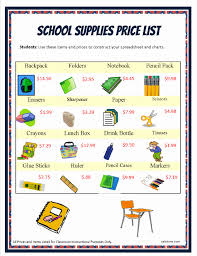 Google Classroom School Supplies Expenses With Chart K5