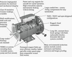 dc machine motor dc machine