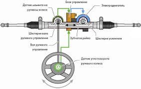 """Рулевой механизм типа """"винт гайка сектор"""" Готовые технические  4 1"""