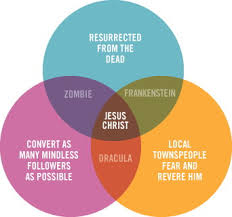 Venn Diagram Jesus The Venn Diagram Of Awesome What Dracula Zombies And Frankenstein