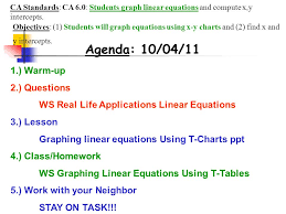 ca standards ca 6 0 students graph linear equations and compute x y intercepts