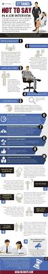 things not to say in a job interview ly 17 things not to say in a job interview infographic