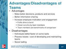 Disadvantages Of Teamwork Ppt Team Dynamics Powerpoint Presentation Id 5653968