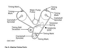 2000 mitsubishi mirage fuse diagram wirdig 2000 mitsubishi mirage timing belt moreover 2002 mitsubishi montero
