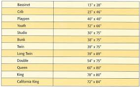 King Size Comforter Size Chart Standard Quilt Sizes Chart King Queen Twin Crib And More