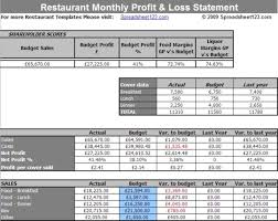 Profit And Loss Statement Forms Restaurant Profit Loss Statement Template