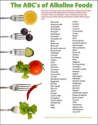 19 Studious Alkalising Food Chart