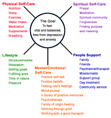 Depression Chart Brain Chart Healing From Depression