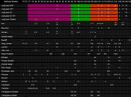 Mouthpiece Facing Charts Archives Jodyjazz