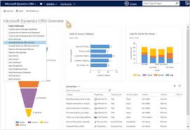 Start Your Day With A Dashboard Or Chart Microsoft Docs