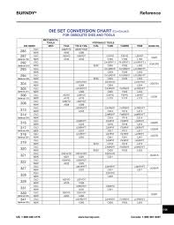 Burndy Die Chart Burndy Die Cross Reference Chart Best Picture Of Chart
