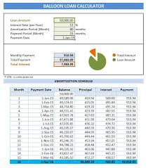 loan amortization calculator amortization in excel loan amortization schedule with balloon