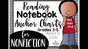 Reading Notebook Anchor Charts Informational Standards