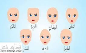 أتعلمي أزاي تختاري قصات شعر تناسبك منتدى فتكات