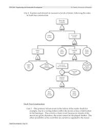 fault tree analysis fault tree analysis page 9 10