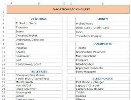 Make A Vacation Itinerary Vacation Itinerary Packing List Template In Excel