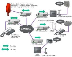 valcom speaker wiring diagram valcom image wiring vip 800 audio port from valcom business phones and accessories on valcom speaker wiring diagram