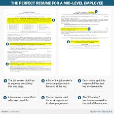 excellent r eacute sum eacute for a mid level employee business insider the job seeker didn t try to squeeze everything into one page