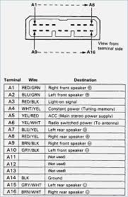 honda civic 2000 radio wiring diagram artechulate info 2004 honda civic stereo wiring diagram fantastic 2014 honda civic radio wiring diagram
