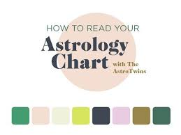 Videos Matching How To Read Your Birth Chart Astrology For