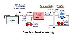 2004 ford f250 trailer brake controller wiring diagram 7 way trailer brake wiring diagram 4 pin frontier inspirational install harness of elegant trai