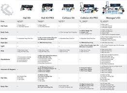 Glue Comparison Chart Keco Glue Pulling Collision Pro Kit 2