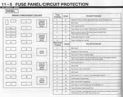 underhood relay fuse box listing needed ford truck enthusiasts 2000 ford excursion fuse box diagram Ford Excursion Fuse Box #14